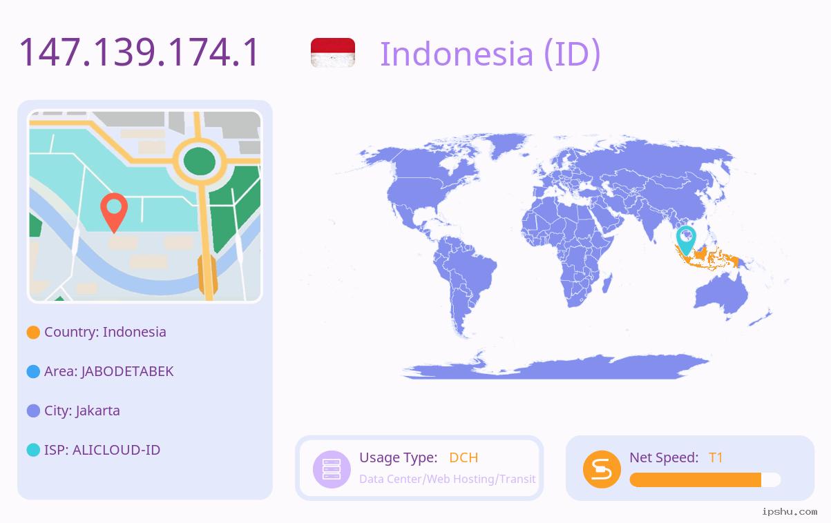 139 174