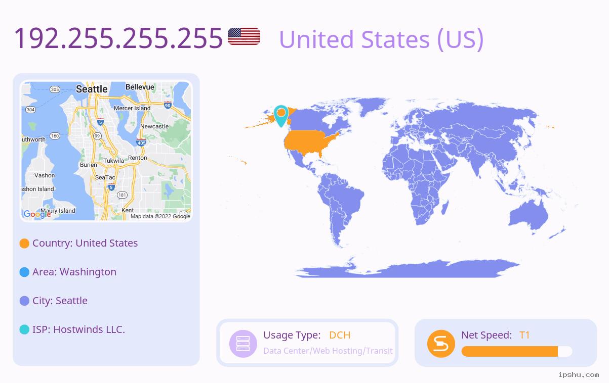 IP:192.255.255.255