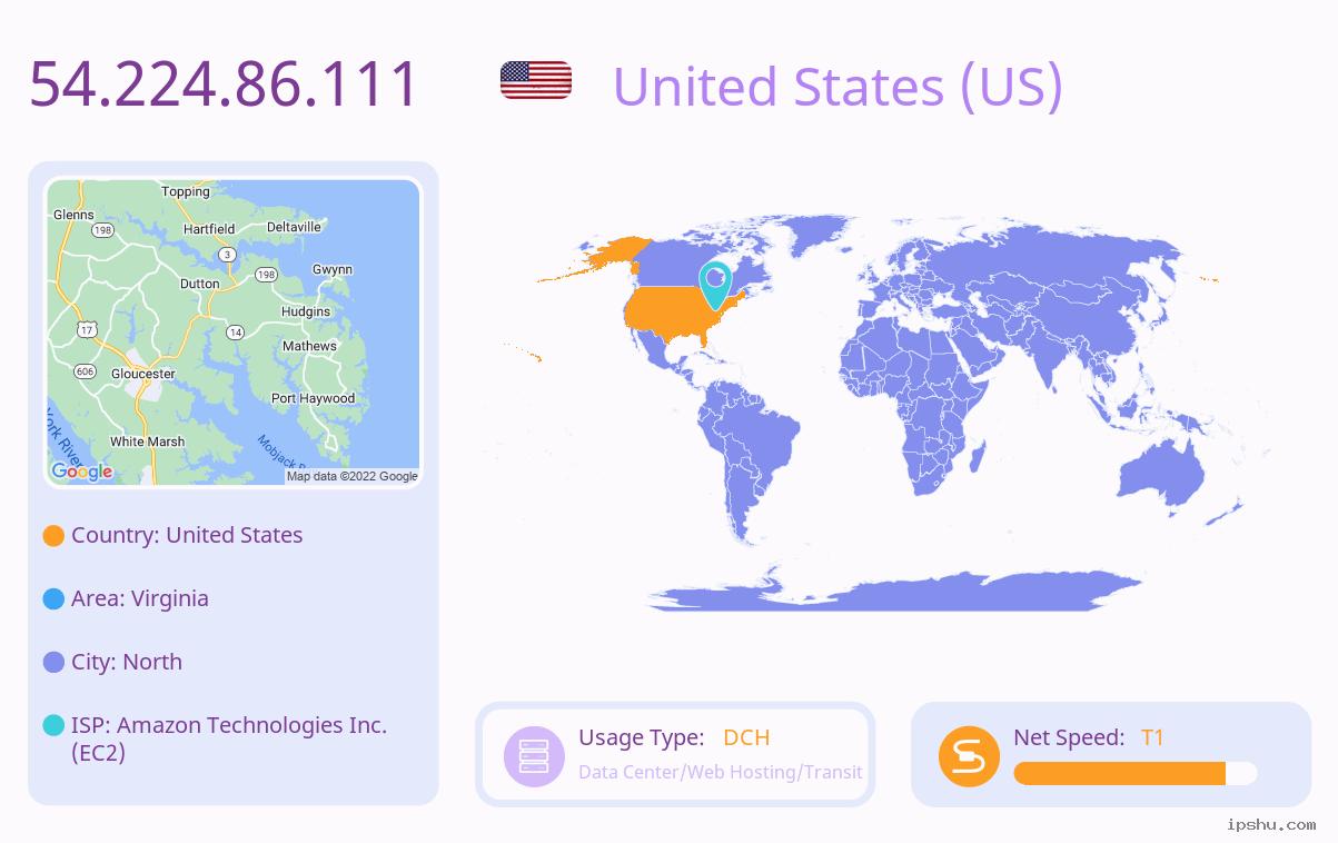 IP:54.224.86.111